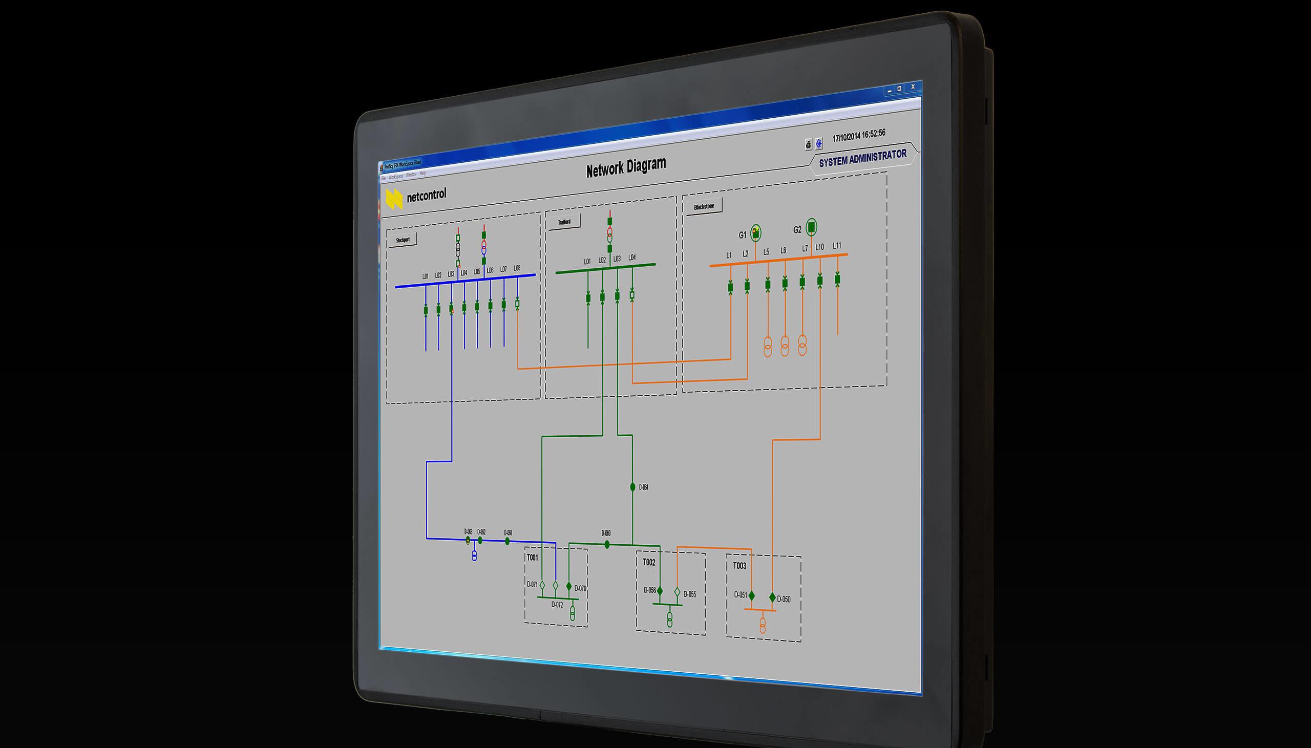 Netcon 500 OP panel